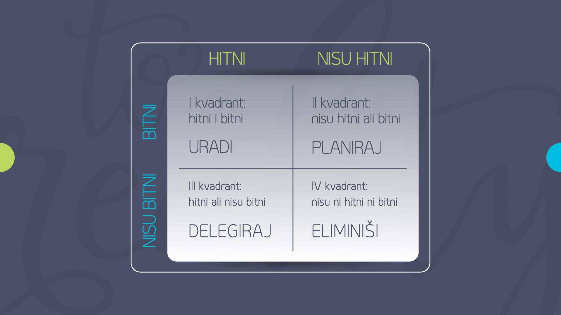 Smart Vision - Prioritizacija Zadatka