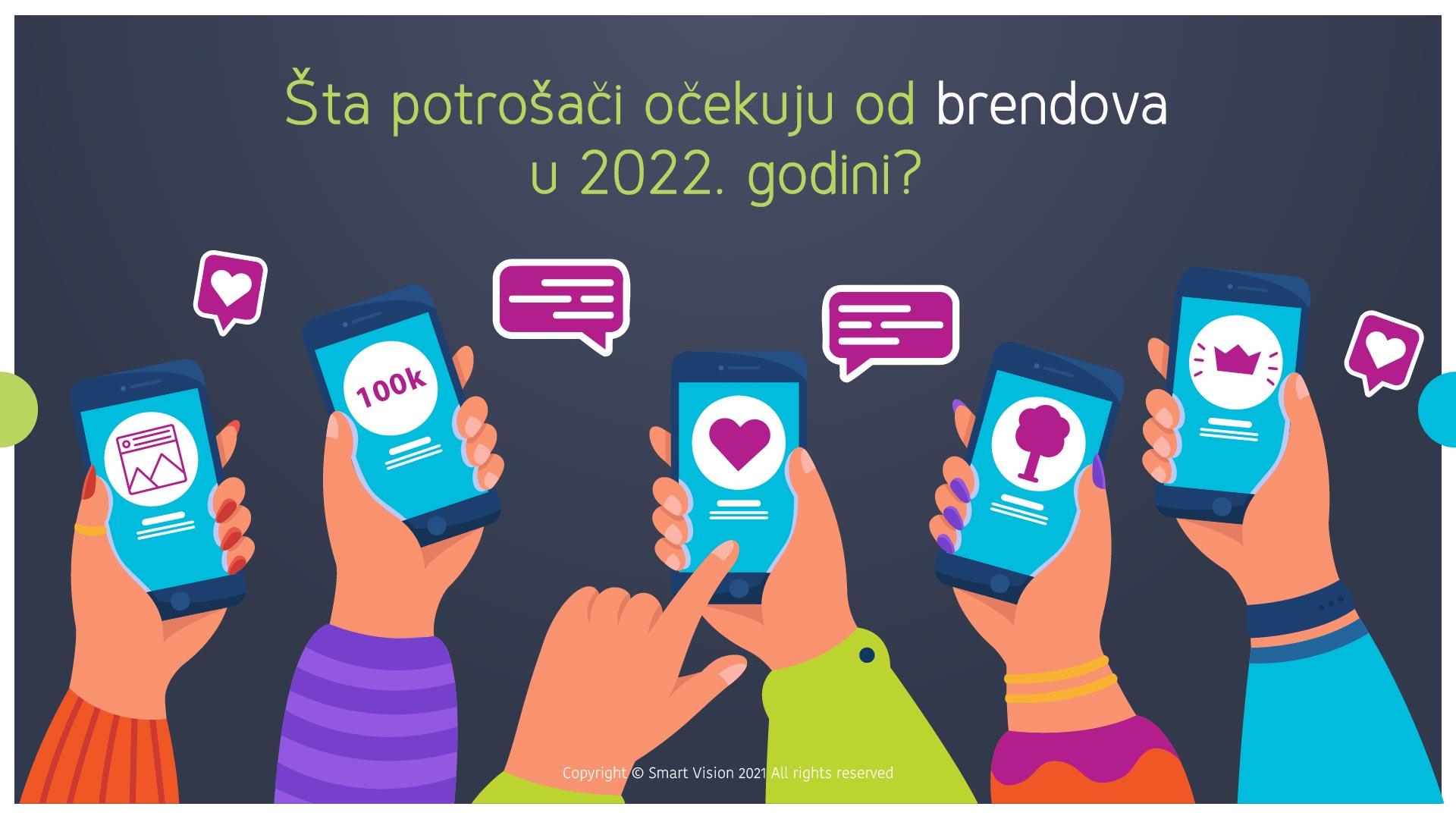 Smart Vision blog - Šta potrošači očekuju od brendova u 2022